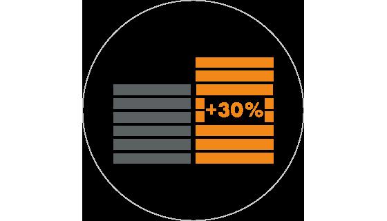 Graphic, performance USP